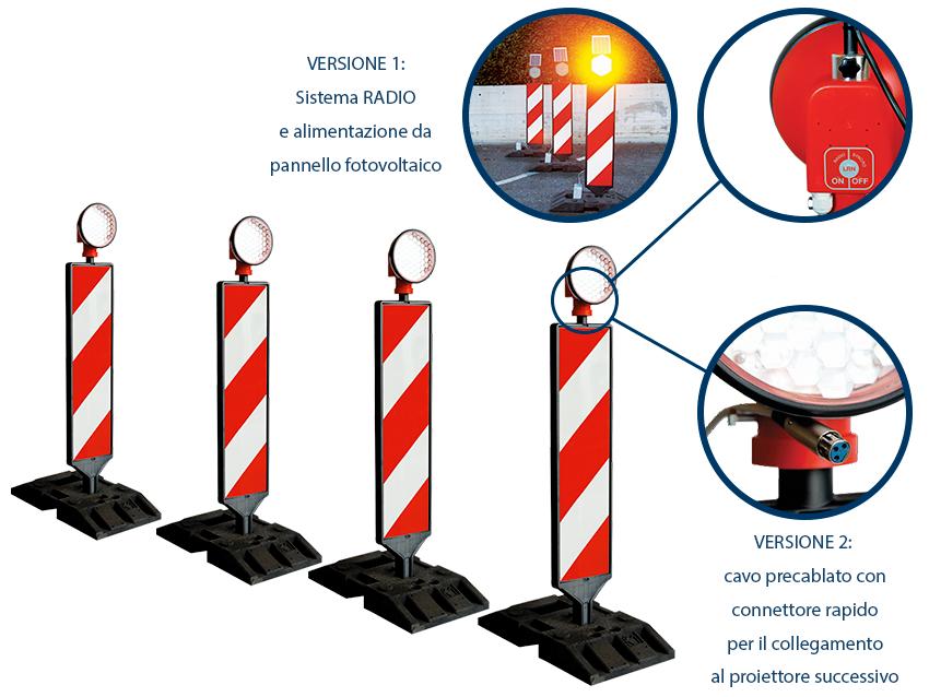 Sfhera sequenziale lampeggianti cantiere radio fotovoltaico LED